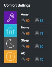 Ecobee comfort settings